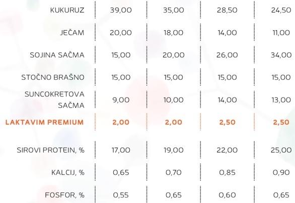 tablica lakvatim premium